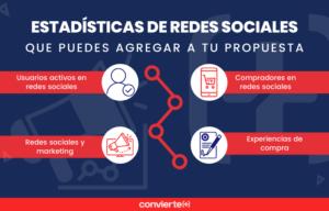 estadísticas de redes sociales