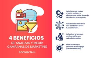 campaña de marketing